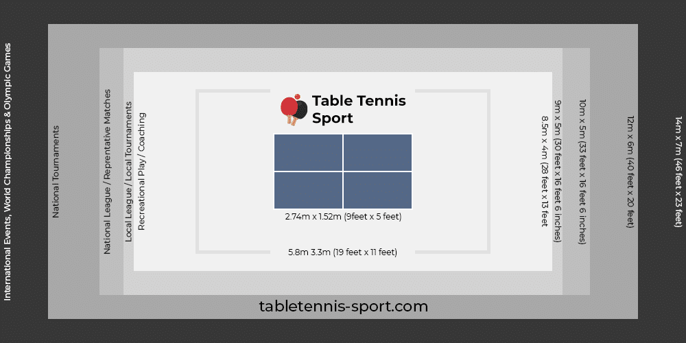 ping pong table space chart